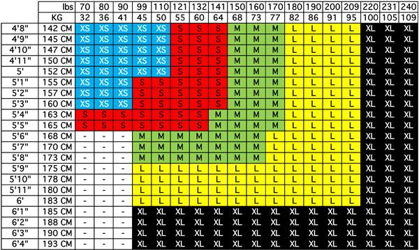 posture medic size chart